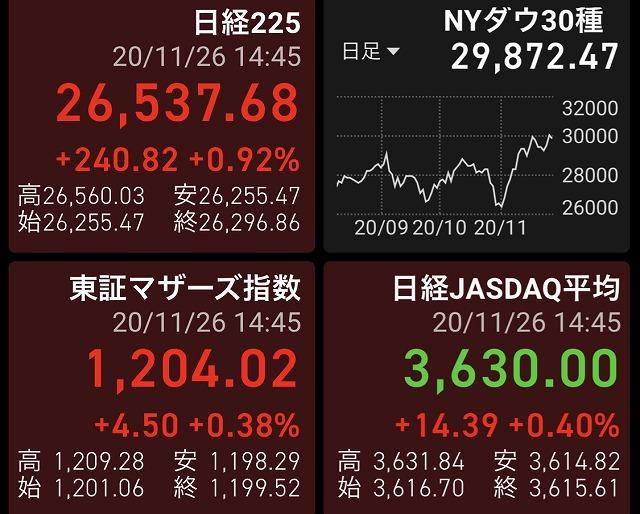 2020年11月26日の株式投資実践日記:急騰株のエントリーはどうしてます?