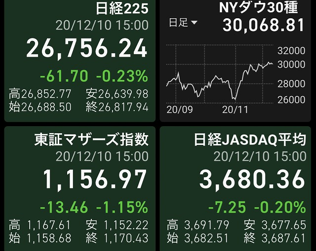 2020年12月10日の株式投資実践日記:弱い相場が続いています!